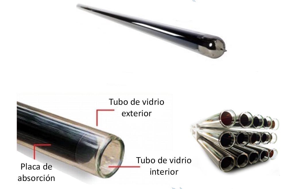 tubos de vidrio