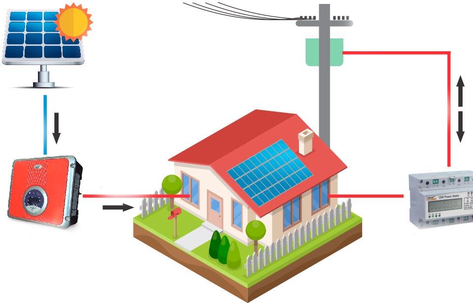 paneles solares con conexion a CFE